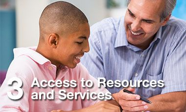 3-access-resources-services-380